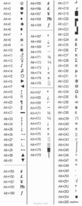 simvoli-klaviatira-skobki